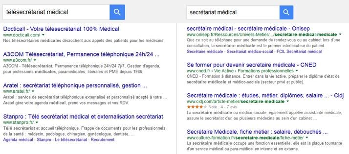resultats serp google