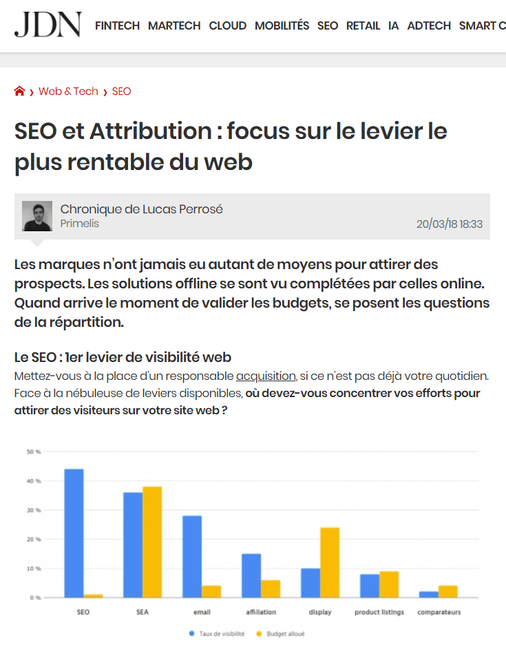 seo-attribution