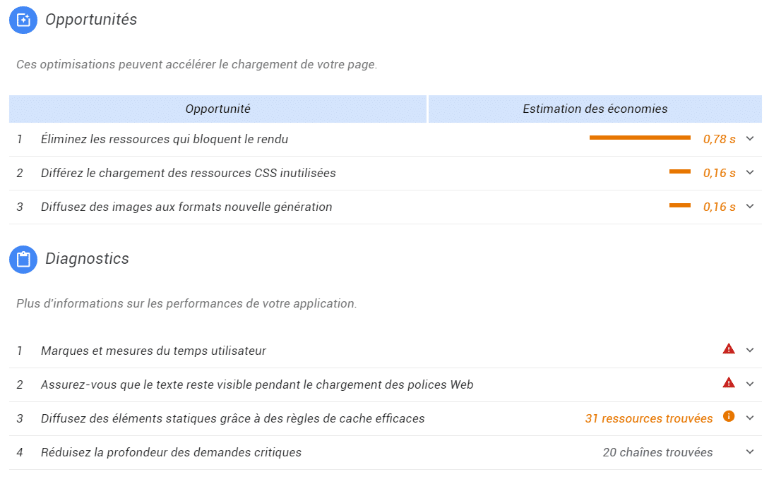 rapport page speed google